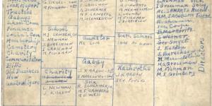 1936 board meeting agenda card