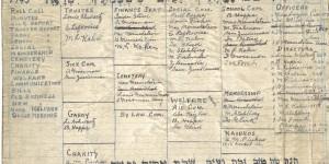 1943 board meeting agenda card
