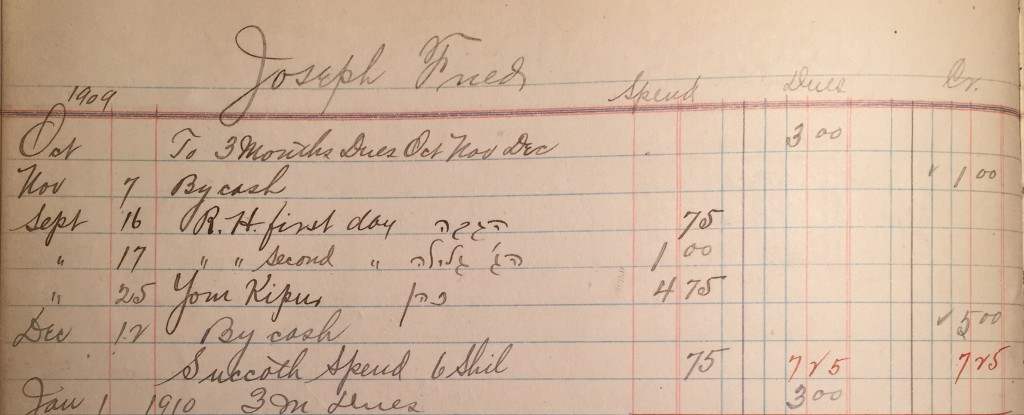 Joseph Freed's spending in early 1909. (Box 1, Ledgers of Individual Accounts 1909-1914, p. 32)