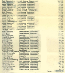 List of creditors for Alex L. Hepps, 1910. (Click to enlarge.)