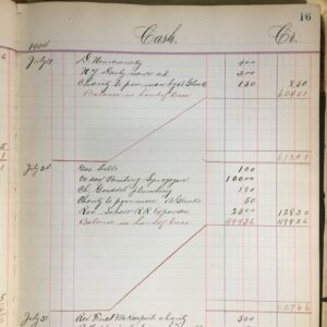 """In this list of expenses from 1904 you can see that twice the shul president gave """"charity to poor man."""""""